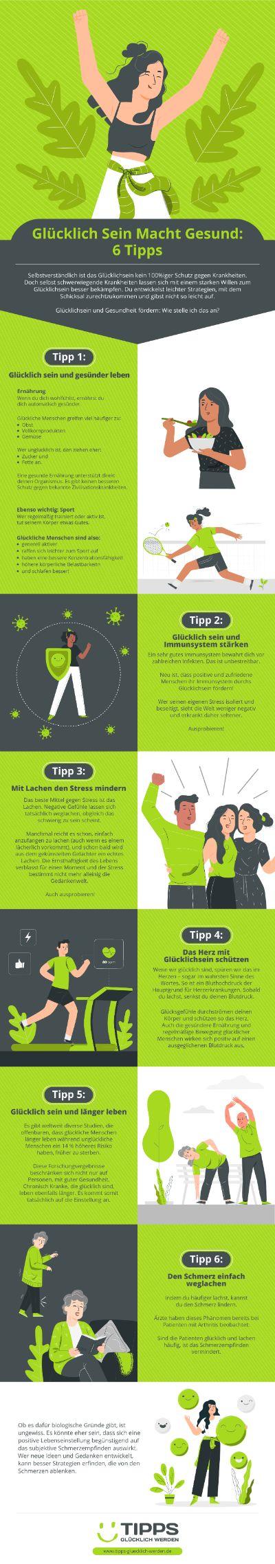 Infografik Glücklich Sein Macht Gesund: 6 Tipps