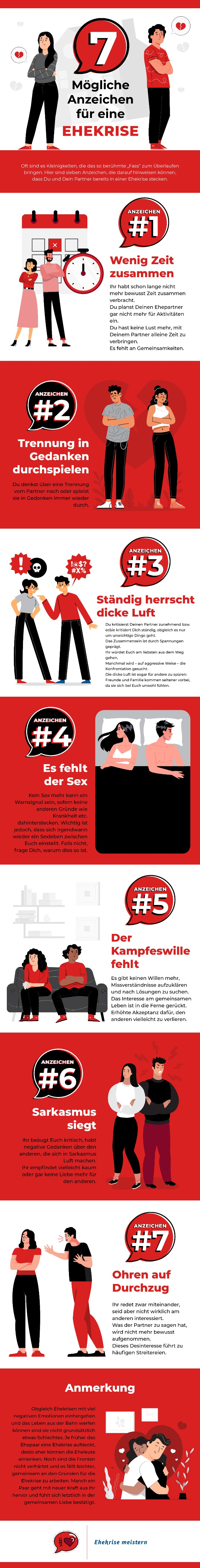 Infografik Ab Wann Ist Es Eine Ehekrise