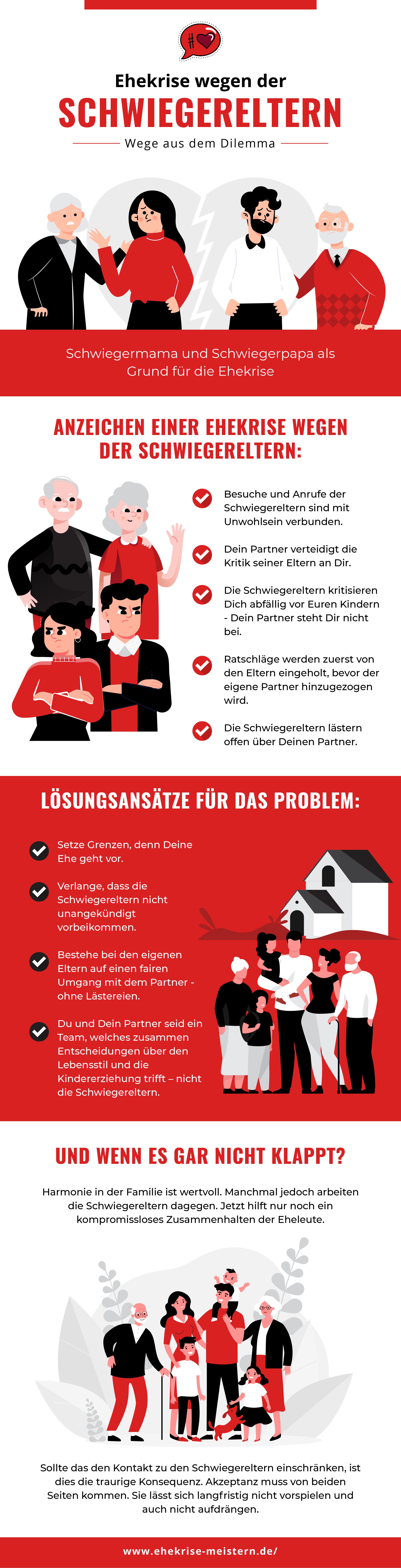 Infografik Ehekrise Wegen Der Schwiegereltern: Wege Aus Dem Dilemma