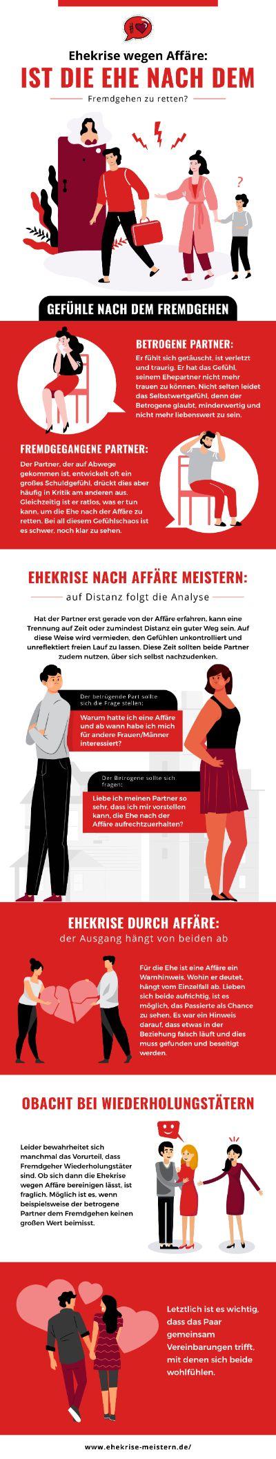 Infografik Ehekrise Wegen Affäre: Ist Die Ehe Nach Dem Fremdgehen Zu Retten?