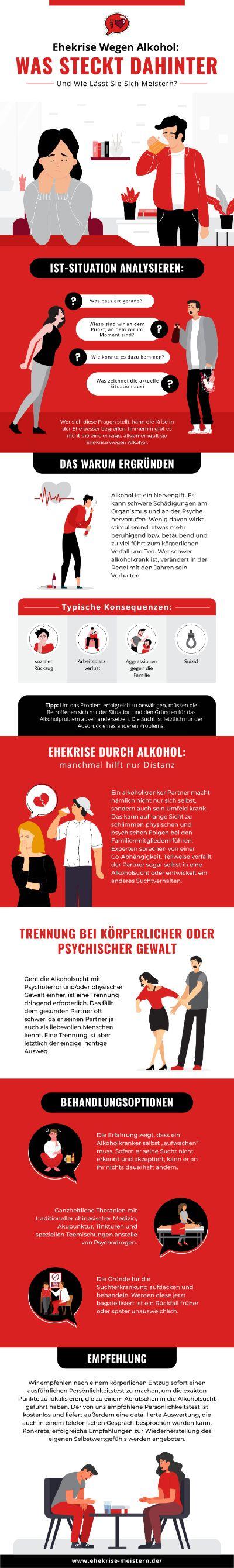 Infografik Ehekrise Wegen Alkohol: Was Steckt Dahinter Und Wie Lässt Sie Sich Meistern?