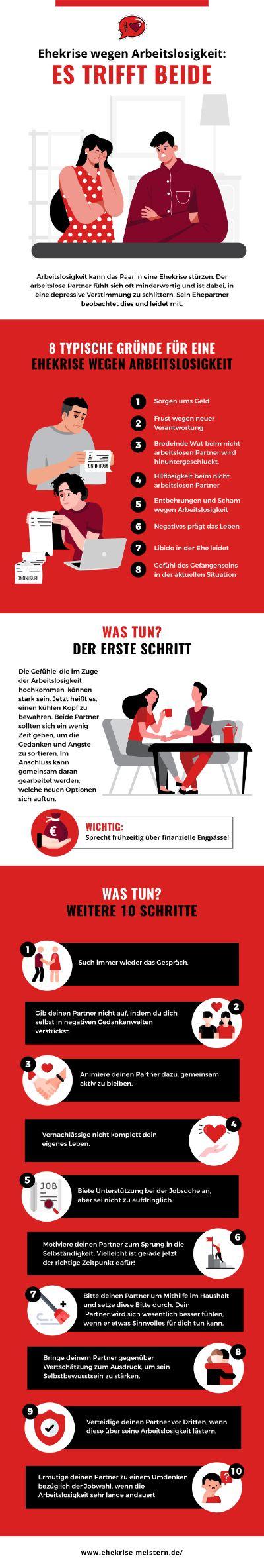 Infografik Wegen Arbeitslosigkeit Ehekrise: Es Trifft Beide
