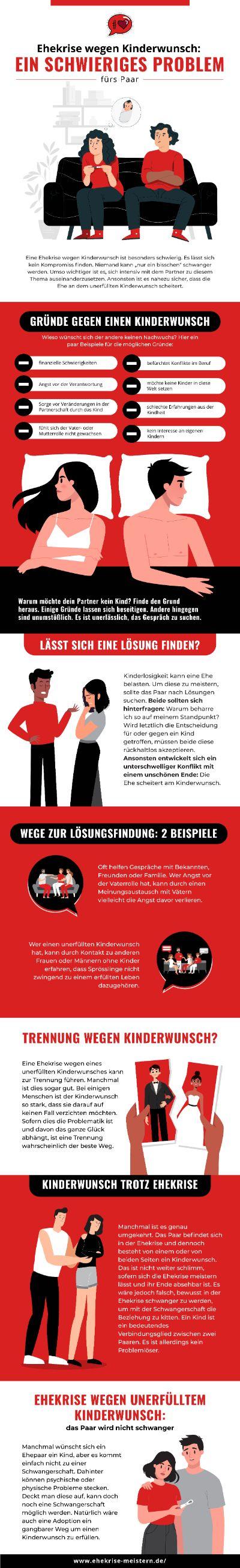 Infografik Ehekrise Wegen Kinderwunsch: Ein Schwieriges Problem Fürs Paar