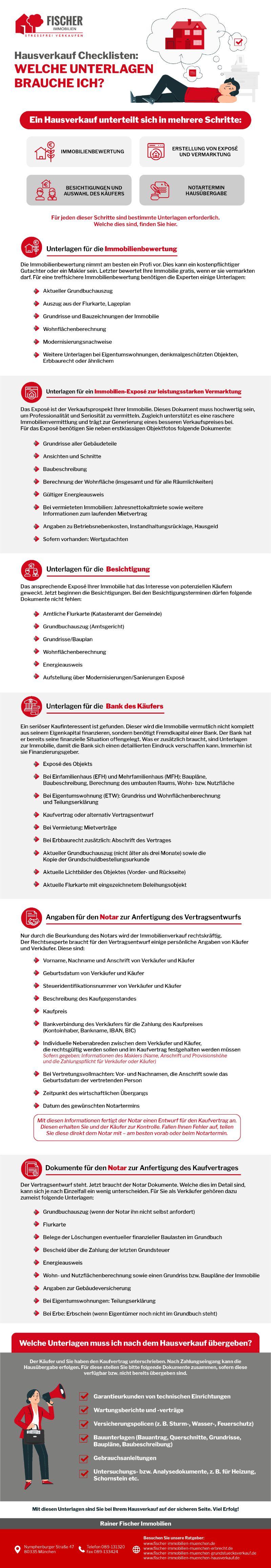 Infografik Hausverkauf München: Ohne Diese Dokumente Geht Es Nicht