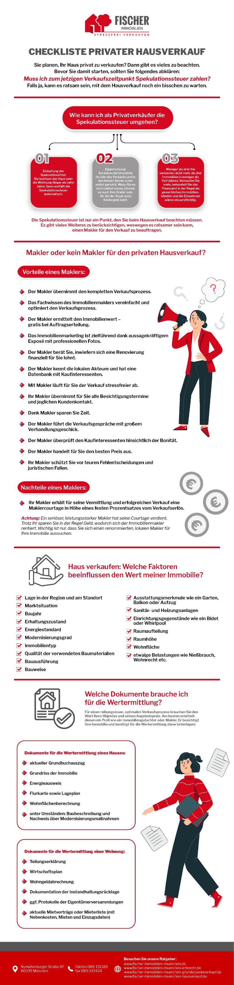 Infografik Privat Das Haus Verkaufen: Worauf Achten Und Was Bedenken?