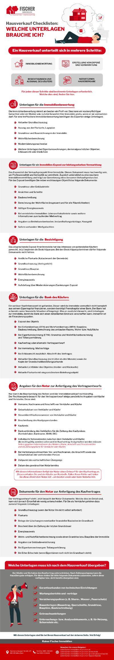 Ratgeber Hausverkauf Infografik - Hausverkauf München: Ohne Diese Dokumente Geht Es Nicht