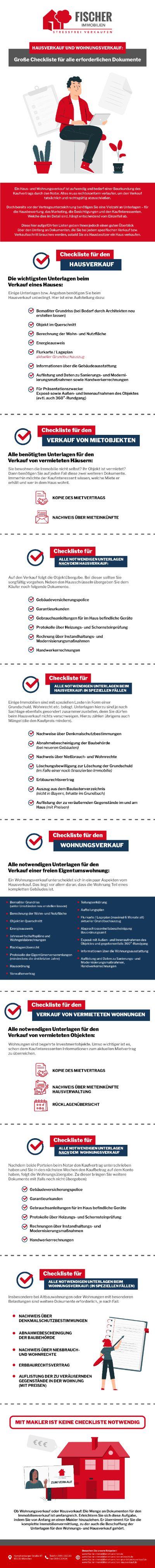 Infografik Hausverkauf - Große Checkliste für alle erforderliche Dokumente
