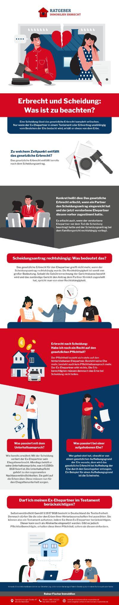 Ratgeber Erbrecht Infografik - Erbe Bei Scheidung