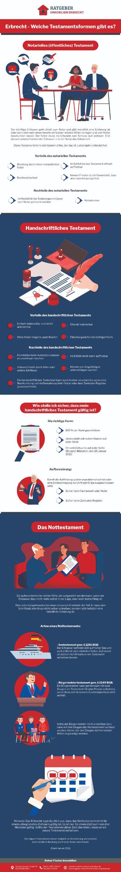 Ratgeber Erbrecht Infografik - Erbrecht: Welche Testamentsformen Gibt Es?