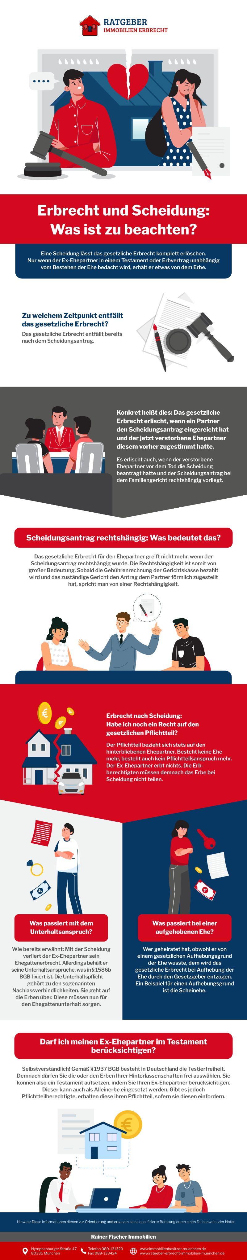 Infografik Erbrecht: Erbe Bei Scheidung