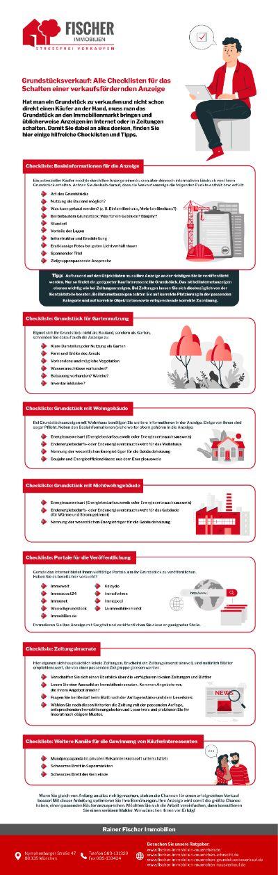Infografik Für Den Grundstücksverkauf Eine Anzeige Schalten: Die Besten Tipps