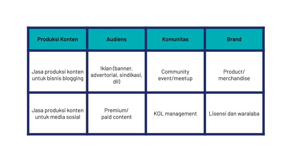 Tips MediauntukMemperluas Bisnisdi Era Digital
