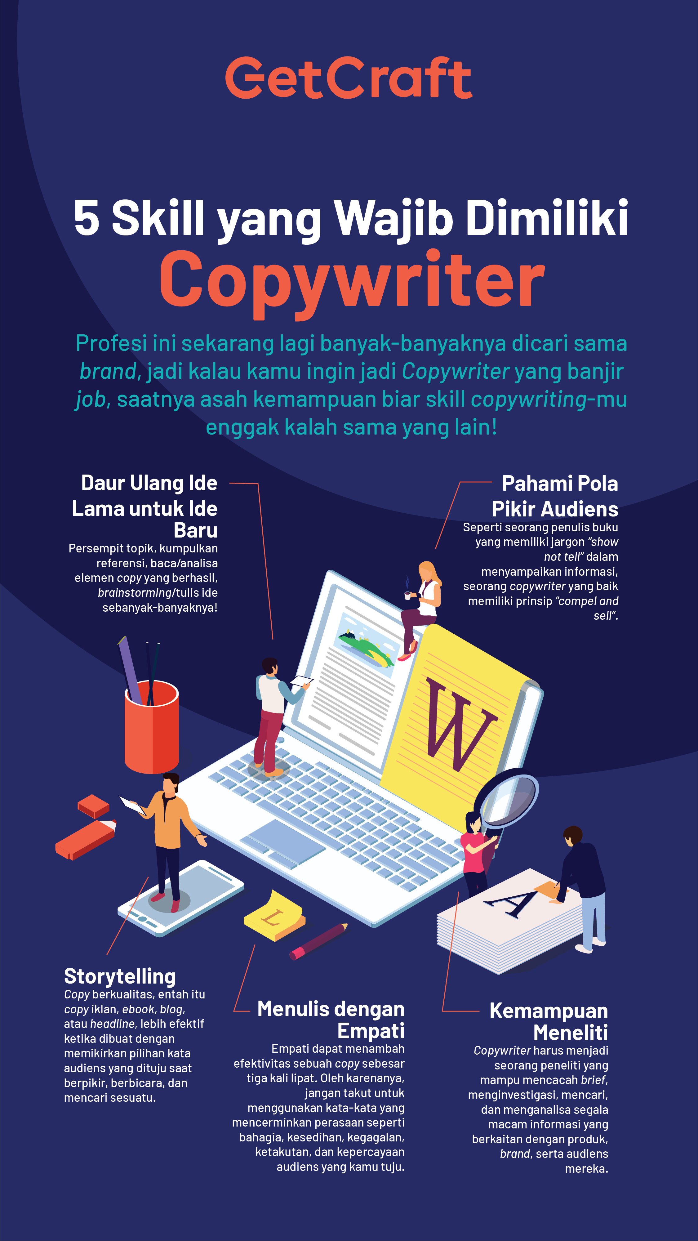 5 Skill yang Wajib Dimiliki Copywriter
