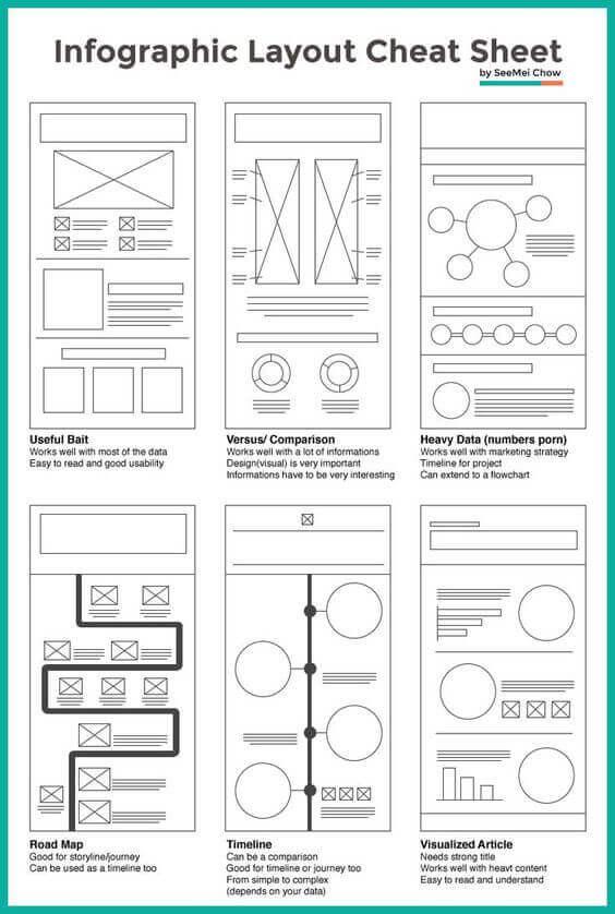 membuat infografis 2