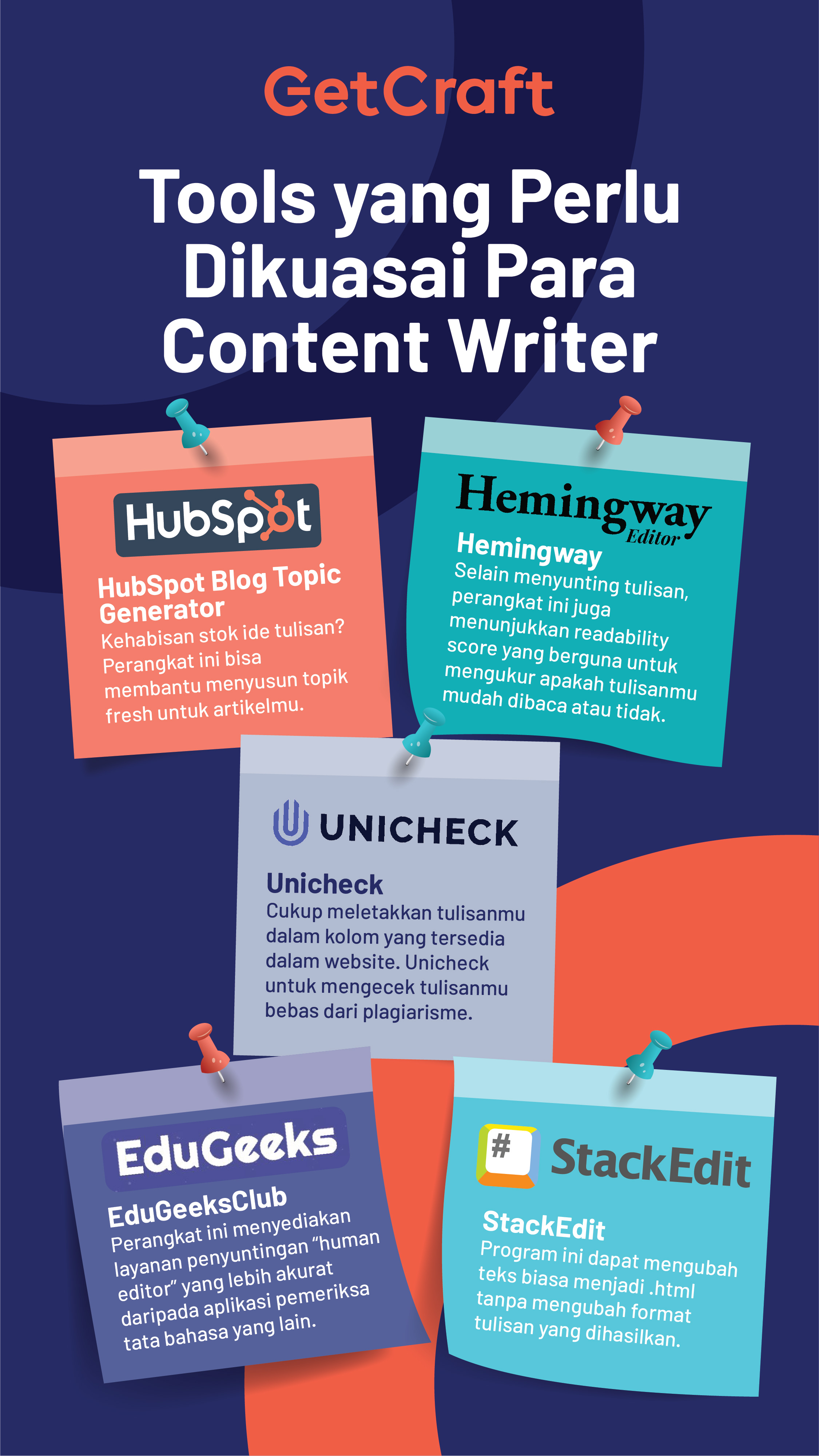 5 Tools Yang Harus Dikuasai Content Writer