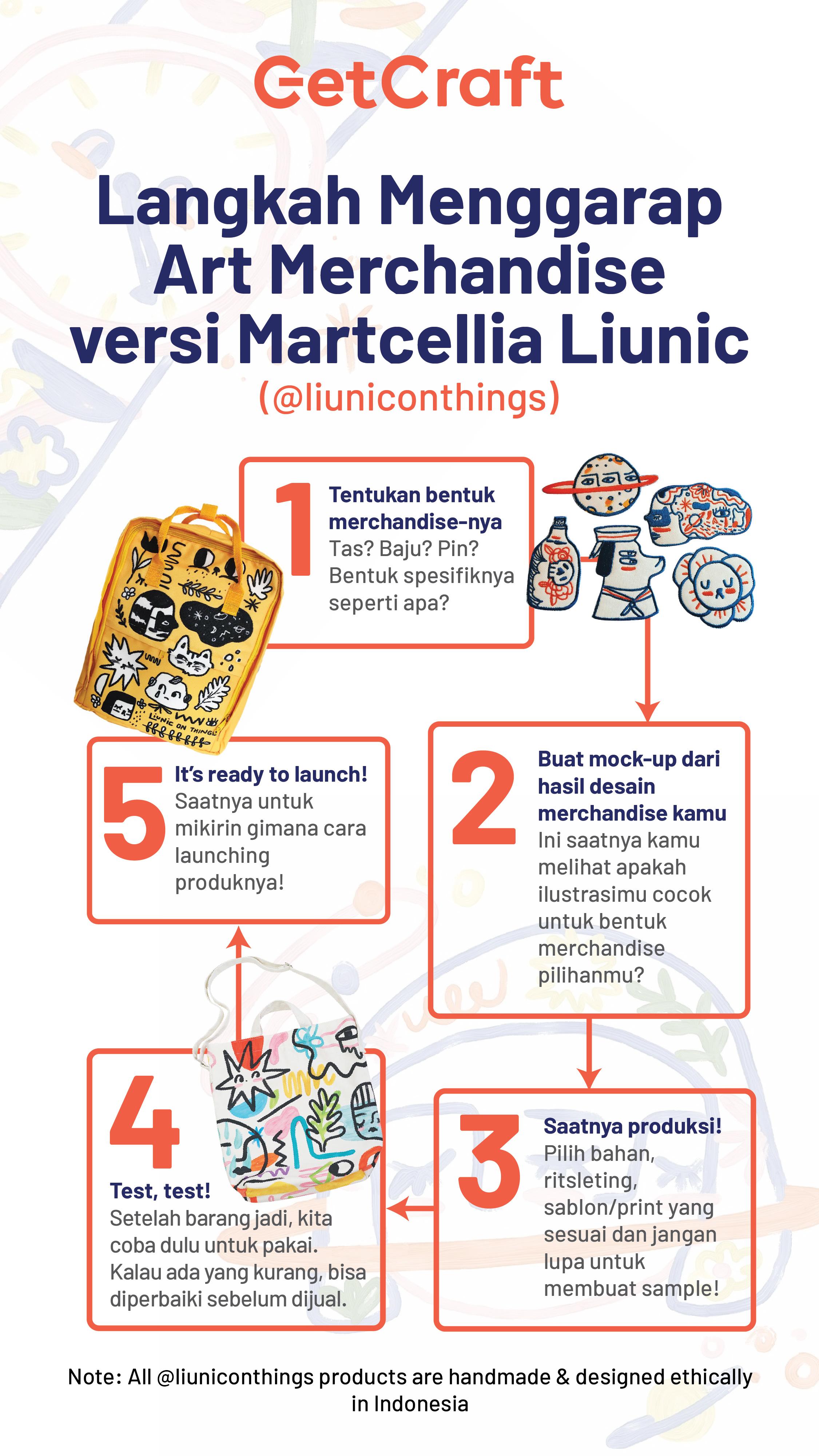Liunic on Things: Langkah Menggarap Art Merchandise!