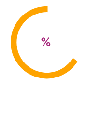 Supply Chain Management - Supercharging Your Planning System – Inventory Reduction