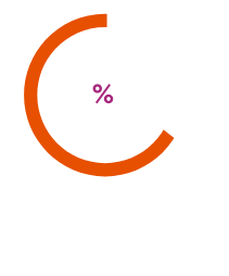 Supply Chain Management - Supercharging Your Planning System – Planner Efficiency