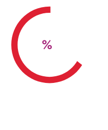 Supply Chain Management  - Supercharging Your Planning System – Waste Reduction