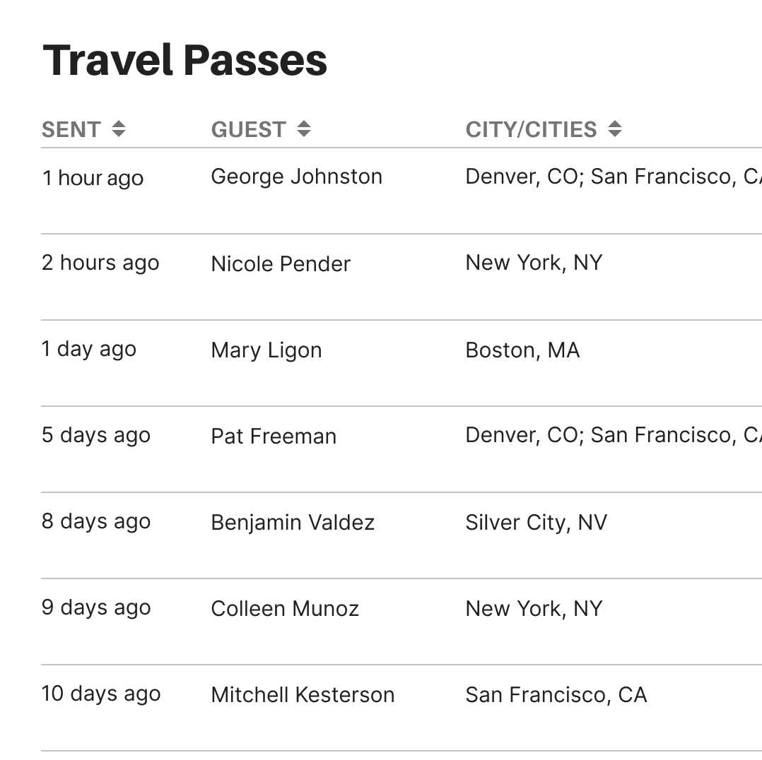 Screenshot of Pana Travel Pass - view of active Travel Pass users