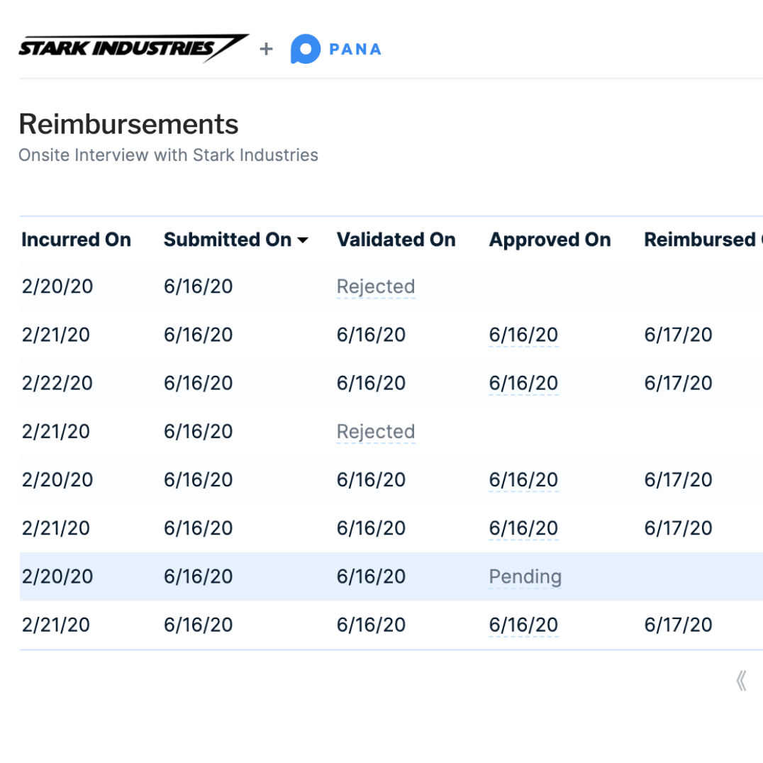 Screenshot of Pana reimbursement's with individual reimbursement requests and approval/denial status and date