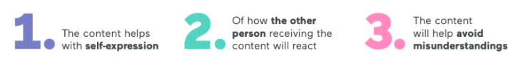 the reasons people share content in messaging