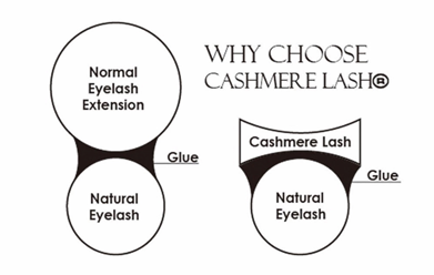 Cashmere-Lashes-Explained.png