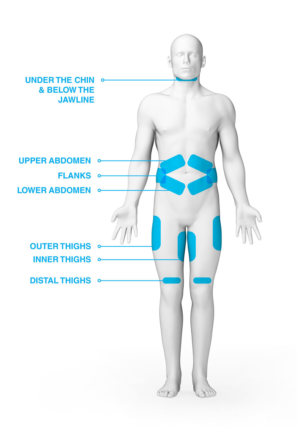 CoolSculpting Body Area front