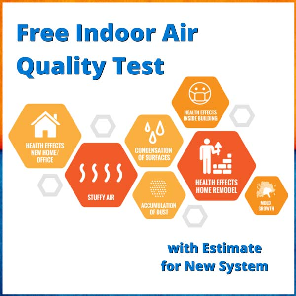 Free indoor air quality test with estimate for new system