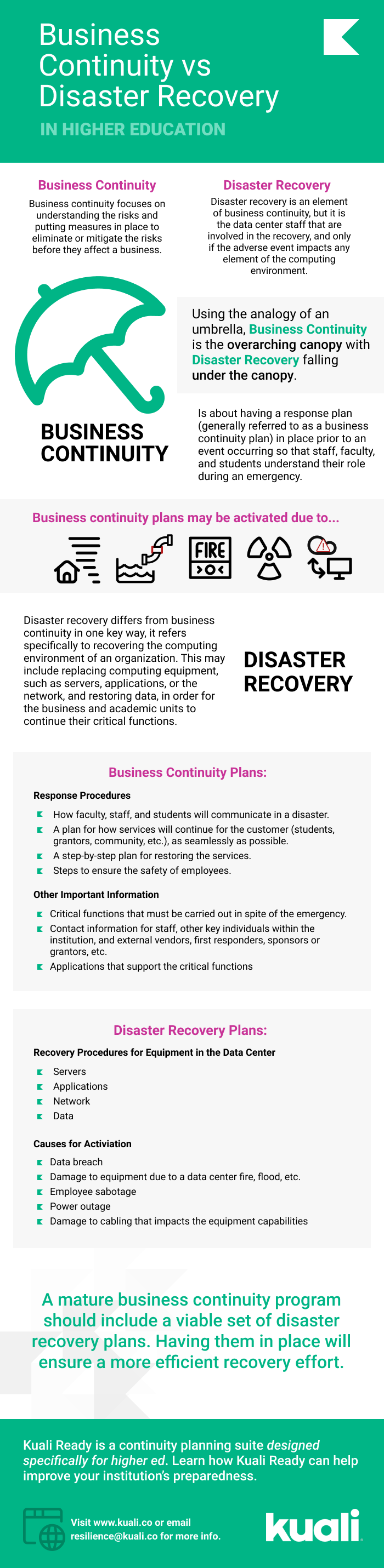 Business Continuity vs Disaster Recovery Infographic