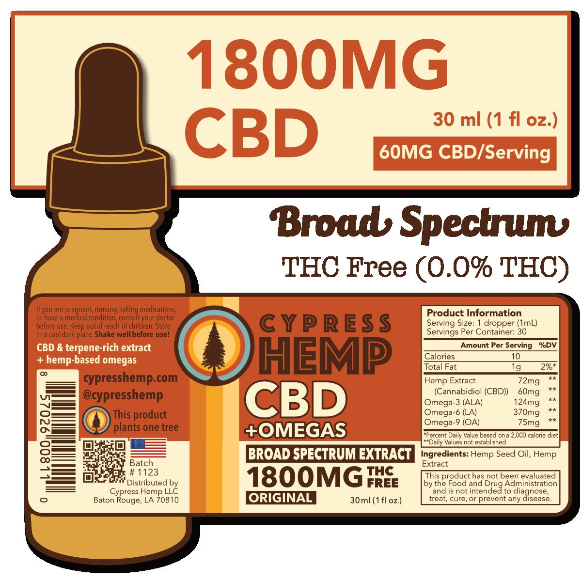 Cypress Hemp Broad Spectrum 1800mg CBD Drops