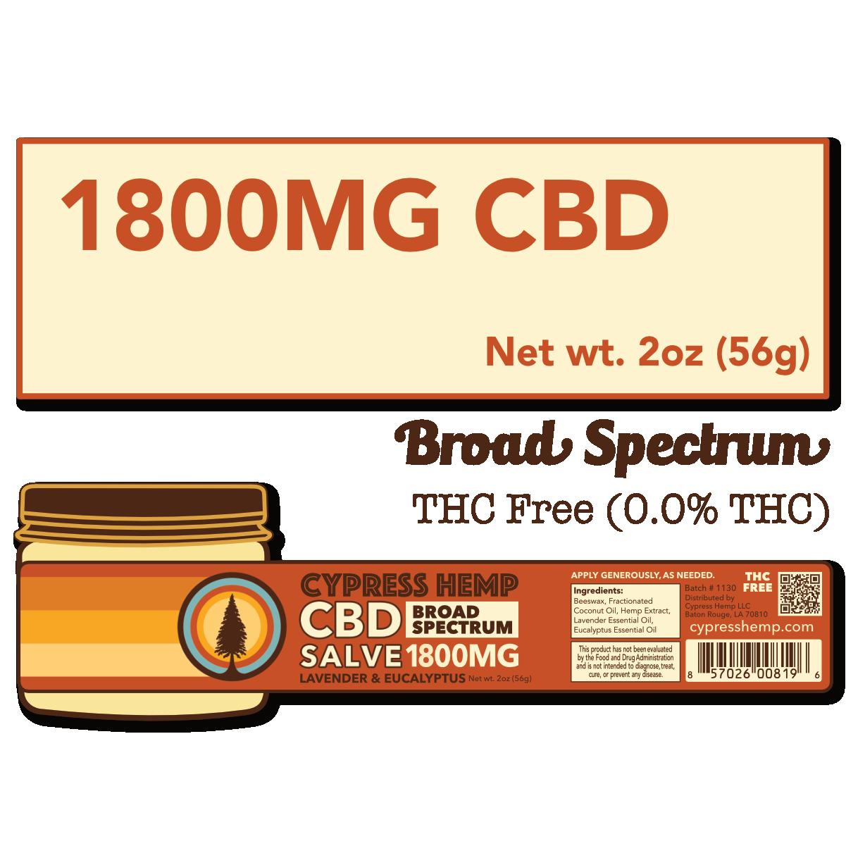 Cypress Hemp Broad Spectrum 1800mg Salve