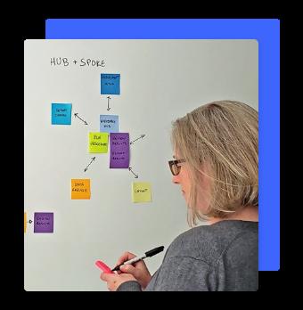 webflow developers making a plan