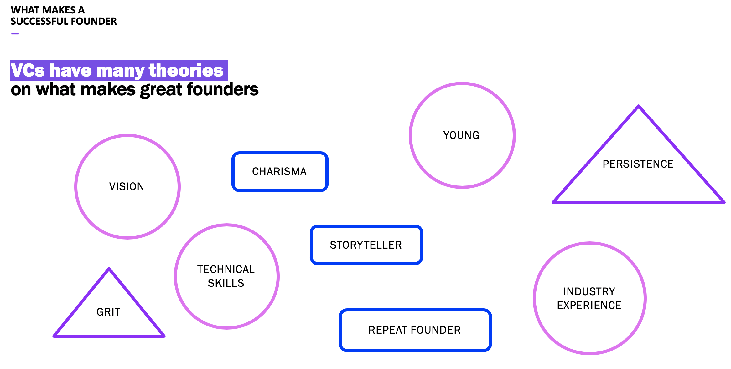 What Makes A Succesful Founder