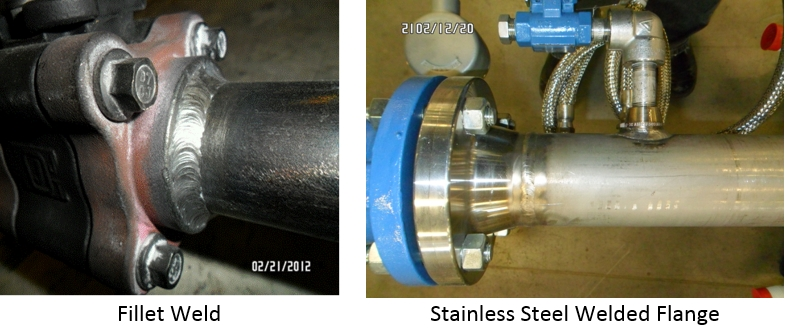 Fillet Weld And Stainless Steel Welded Flange