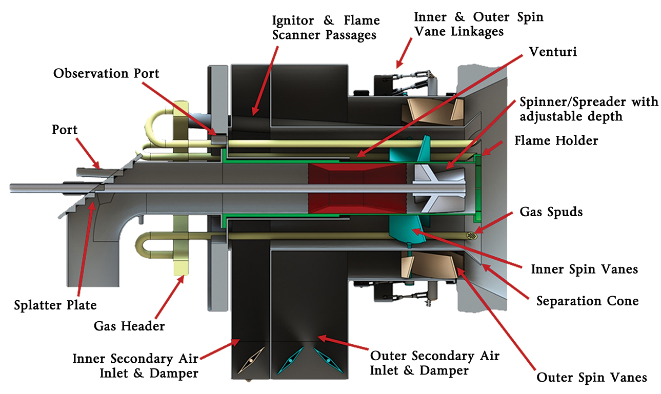 Forney Eagle Air II Coal/Gas Burner