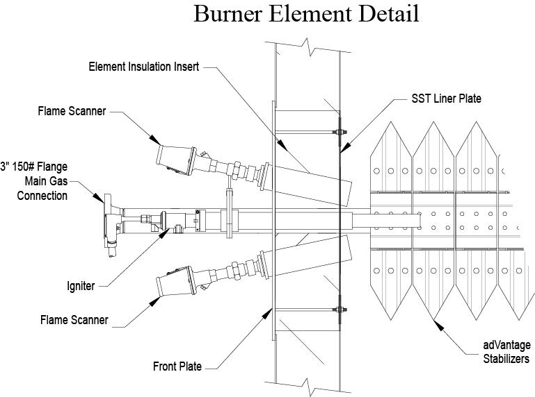 Burner Element Details