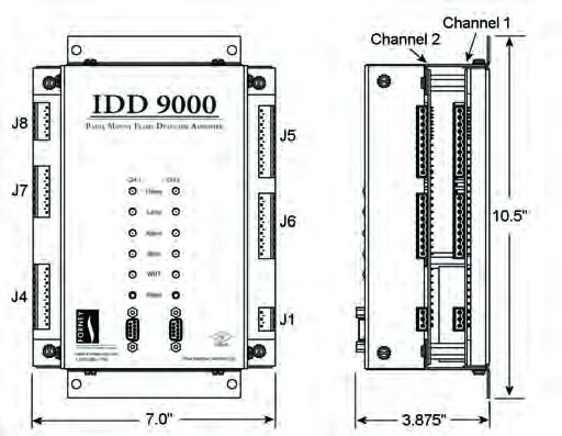 Panel Mount IDD 9000