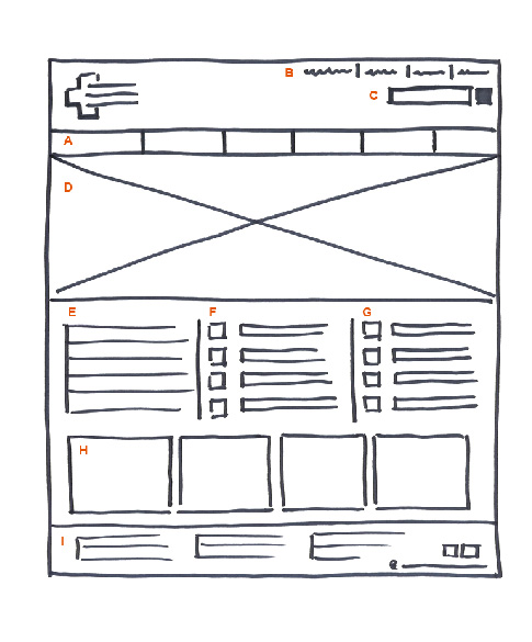 low fidelity wireframe