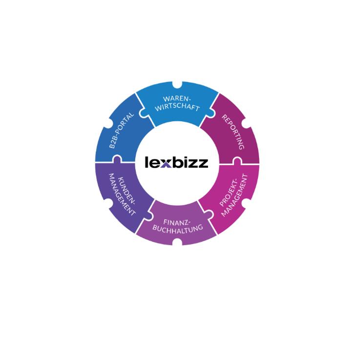 Module des ERP-Kerns von lexbizz