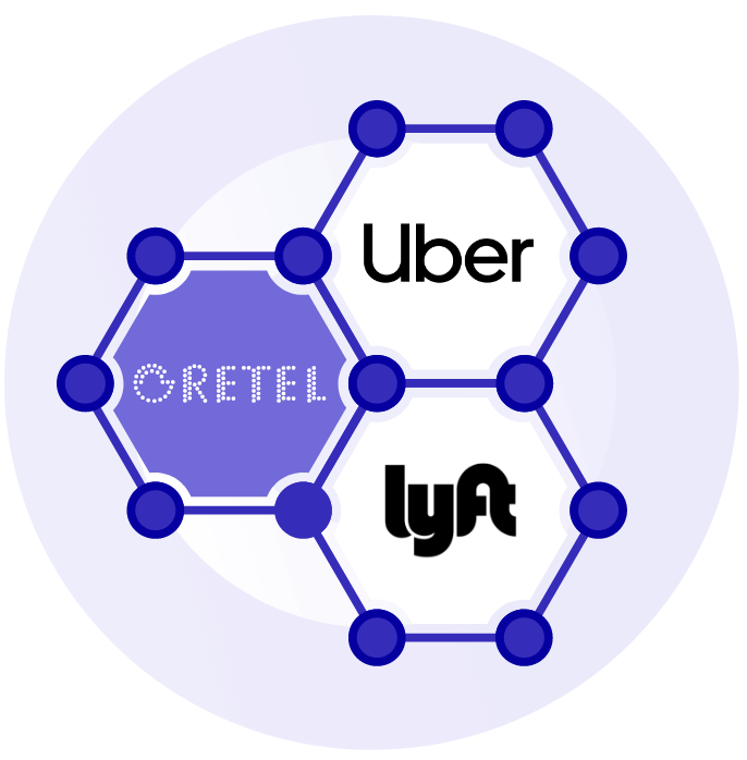 Gretel works with Uber and Lyft