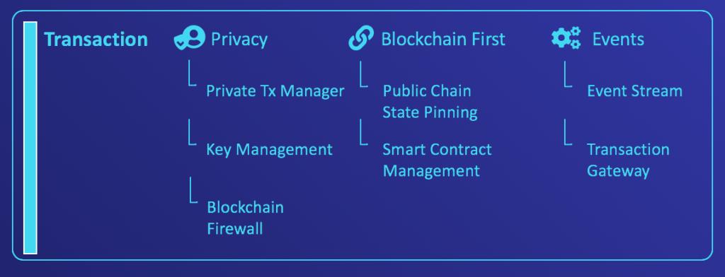 blockchain transaction layer