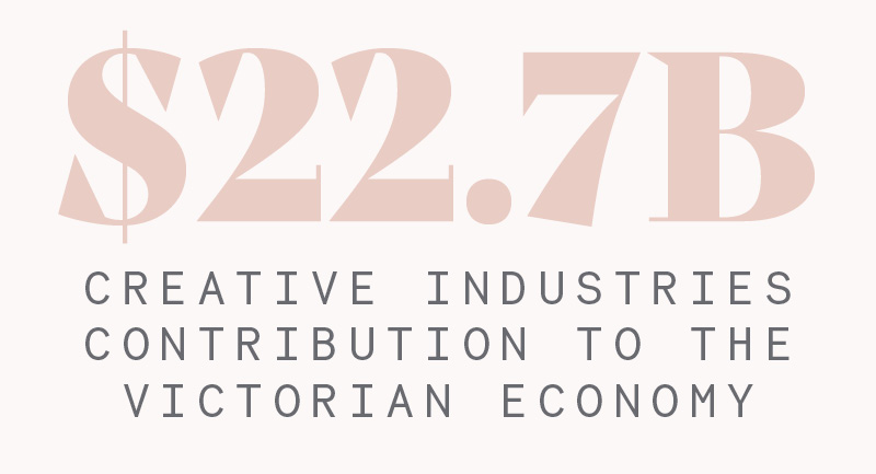 Creative Industries contribute $22.7B to the Victorian Economy