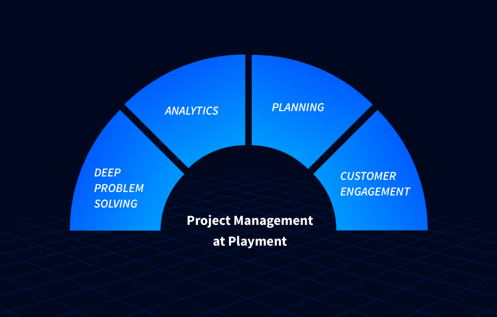 Project Management at Playment