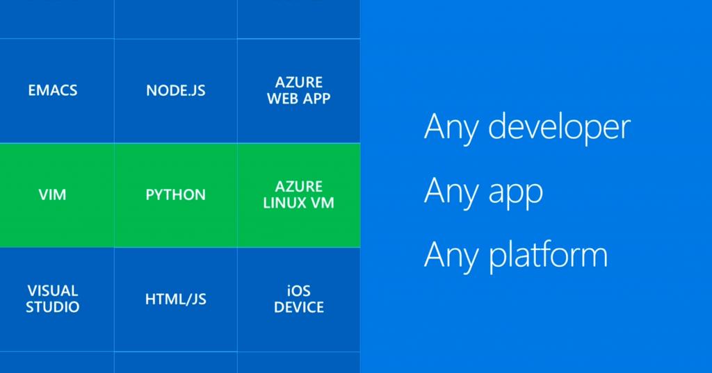 Any platform, app, dev
