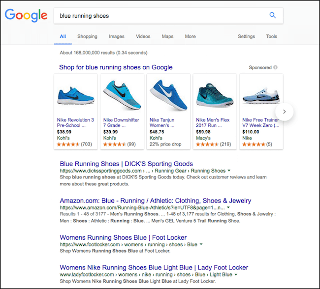 PPC listings within the Google SERPs