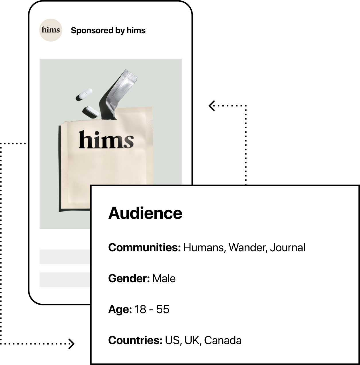 Vocal for Brands audiences
