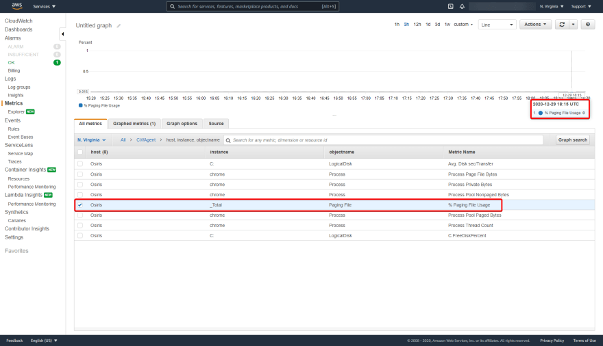 Paging File % Usage in CloudWatch