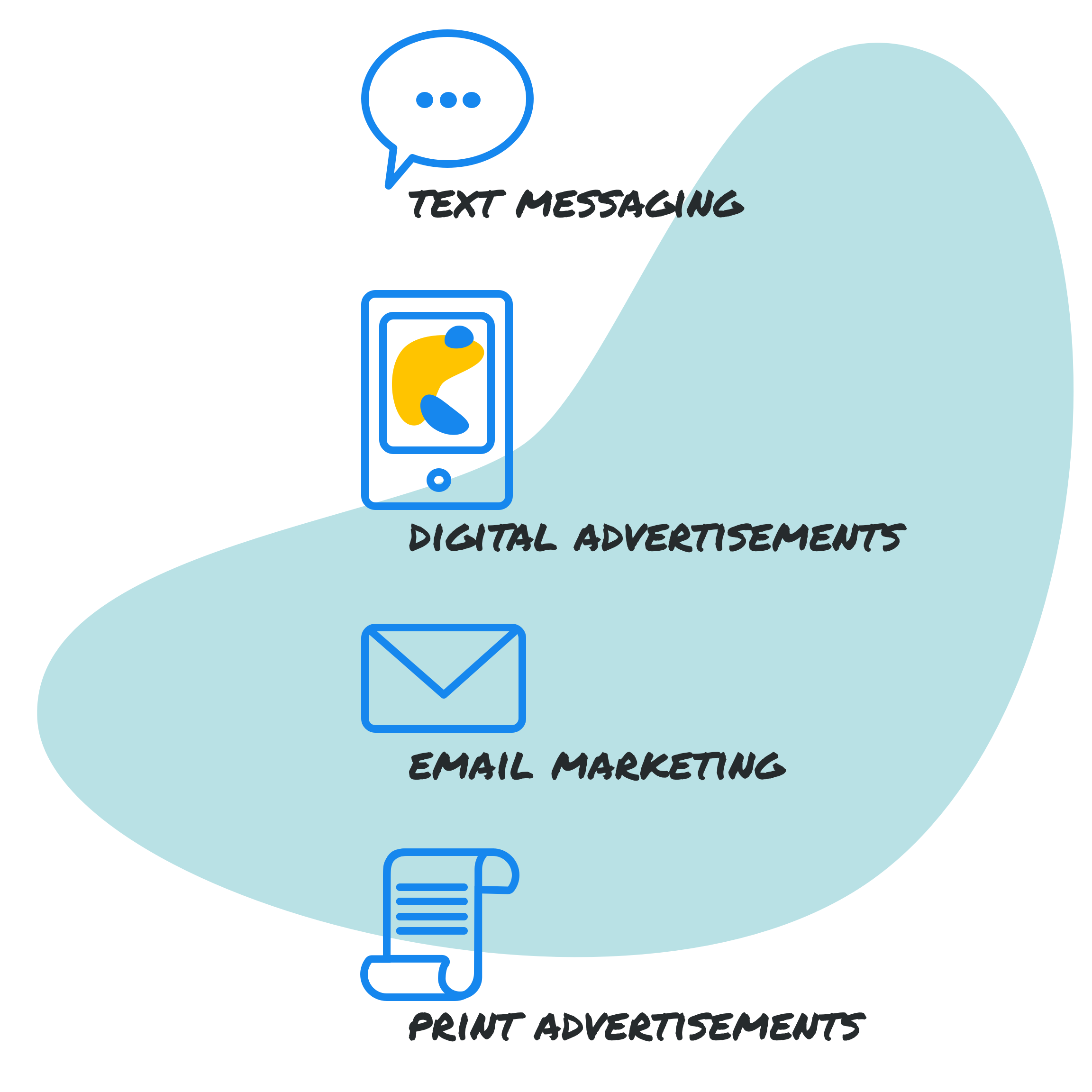 Examples of text messaging, digital advertisements, email marketing, and print advertisements