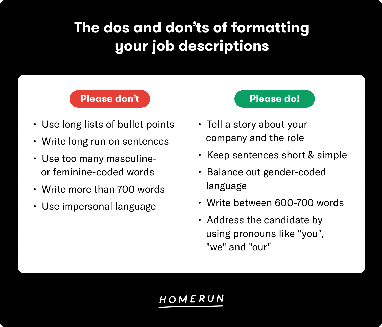 The dos and don'ts of formatting your job descriptions